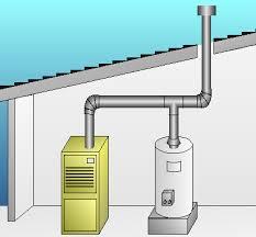 Gas Vent Design