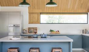 sustainable kitchens and interior design