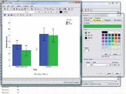 Error Bar Chart Spss Editing Graphs In Spss