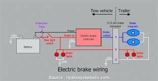 dexter trailer brake wiring diagram creative electric trailer brake dexter trailer brake wiring diagram electric trailer brake wiring schematic wiring diagram image rh mainetreasurechest
