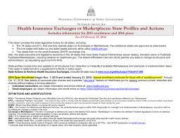 Health Insurance Exchanges Or Marketplaces State Profiles And
