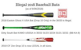 Usssa Softball Age Chart 2018 Illegal Bat Lists Busted For Bombing Baseball And Softball
