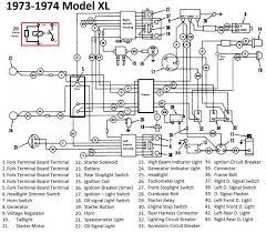 ignition wiring diagram fxe schematics and wiring diagrams harley shovel 1975 1978 davidson fx fxe wiring diagram