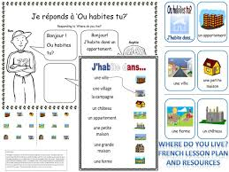 French 'Where do you live?' Lesson KS1/2 by mrspomme - Teaching ...