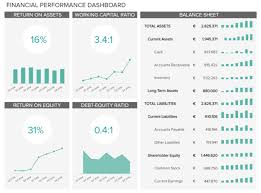 finance report templates 7 financial report examples for daily weekly and monthly reports
