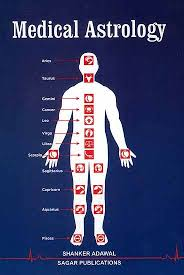 Health Astrology Chart Medical Astrology