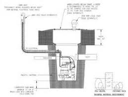 similiar septic tank wiring schematic keywords septic tank float switch wiring diagram get image about wiring