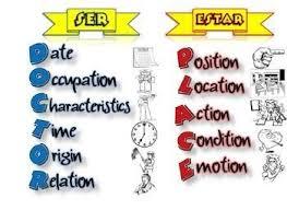 Ser Vs Estar Conjugation Chart Ser Vs Estar Poster With D O C T O R And P L A C E