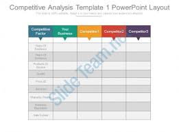 Competitor Research Template 12 Competitor Analysis Template Simple Invoice