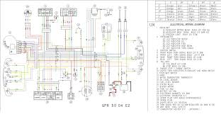 wiring diagrams for derbi ia and more gpr camp replica racers derbi gpr 50 2005 2009 wiring diagram