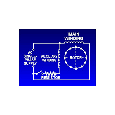 capacitor start motors diagram & explanation of how a capacitor is Fan Motor Capacitor Wiring Diagram capacitor start motor circuit the single phase