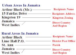 how do i address an envelope to jamaica