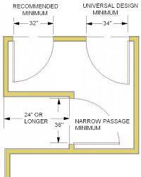 bathroom door size. Click To Enlarge Bathroom Door Size S