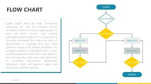 004 Template Ideas Ppt Flow Chart Best Powerpoint Process