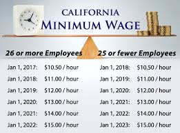 Wage Hour Dol Doubles Down On Salary Threshold Lewitt