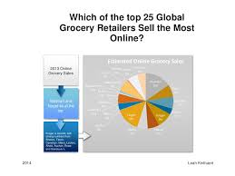 Asian Online Grocery Store Online Grocery In Asia Instant Exposure