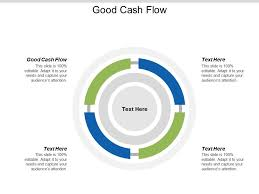 Cash Flow Summary Template Good Cash Flow Ppt Powerpoint Presentation Portfolio Summary