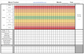 7 Daily Mood Chart 7 Best Images Of Bipolar Monthly Mood