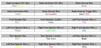 diagrams 837972 nissan altima stereo wiring diagram nissan car 2001 nissan sentra stereo wiring diagram 2000 nissan sentra stereo wiring diagram wiring diagram nissan altima stereo wiring diagram 2001 Nissan Sentra Stereo Wiring Diagram