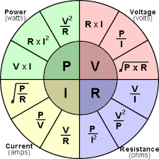 Ohm To Watt Chart Ohms Law Calculator