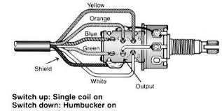 emg 89 81 21 wiring diagram emg wiring diagrams online jazz electric guitar wiring diagrams