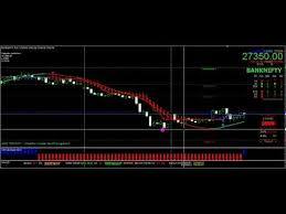 Nifty Live Chart With Buy Sell Signals In Mt4 Bank Nifty Future Live Buy Sell Signal Trading Software For Metatrader 4 With 90 95 Accuracy
