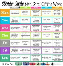 Make A Proper Weekly Balanced Diet Chart Brainly In
