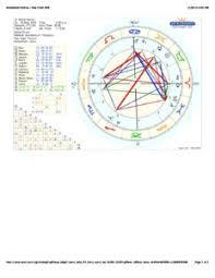 Astrodienst Online Free Chart 63 Kerry Quinn