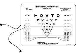 Online Eye Test Chart Near Visual Acuity Charts Near Vision Acuity Chart