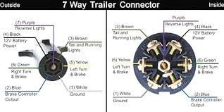 pigtail wiring diagram apoundofhope how to pigtail wires together at Pigtail Wiring Diagram