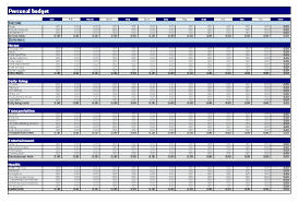 Excel Monthly Budget Spreadsheet Budgets Office Com