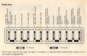 vw thing fuse box change your idea wiring diagram design • vw ecotec swap wiring autos post vw fuse box schematic auto fuse box