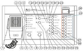 va 6000fm digital fireman microphone addressable fire alarm circuit diagram for fire alarm control panel at Fire Alarm Control Panel Diagram