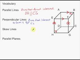 parallel planes. vocabulary parallel, perpendicular, and skew lines parallel planes