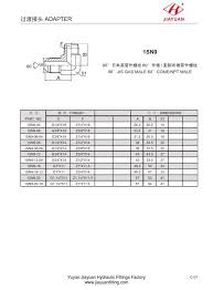 Npt Torque Chart China Custom Male 60 Cone Npt Elbow Manufacturers Suppliers