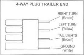 4 wire trailer plug diagram images way trailer connector wiring 4 way trailer plug wiring diagram 4 wiring diagram and