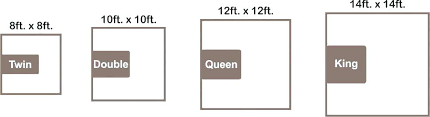 twin mattress size in feet. Exellent Mattress Length Of Twin Bed Mattress Large Size Dimensions King  Headboard Queen In   On Twin Mattress Size In Feet