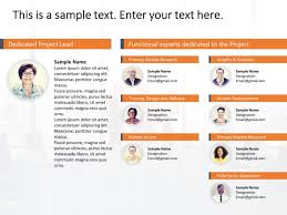 Sample Project Organization Chart Project Team Organization Chart Team Powerpoint Templates