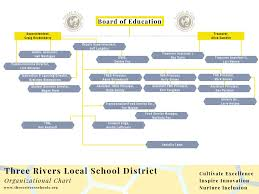 Three Rivers Local School District Departments