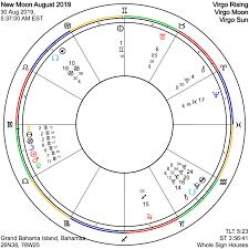 Usher Natal Chart Zodiacal Spiral