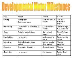 Development Milestones For Motor Skills Fine Motor Skills
