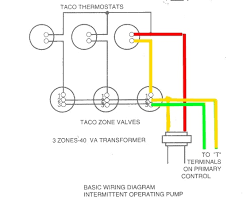 zone valve wiring diagram honeywell honeywell 4 wire zone valve wiring diagram honeywell zone valve wiring diagram flair heavenly captures see