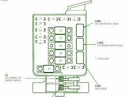 86 acura integra fuse box 86 wiring diagrams online