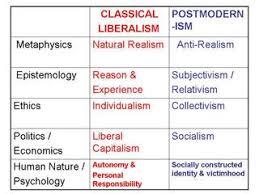 Schools Of Classical Liberalism Pronk Palisades