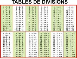 Division Chart Up To 12 Division Table 1 12 Learning Printable