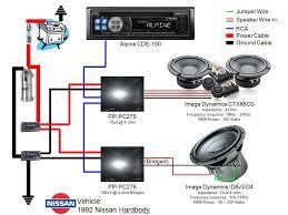 basic car stereo wiring diagram wiring diagram show car audio wiring basics wiring diagrams basic car stereo wiring diagram basic car stereo wiring diagram
