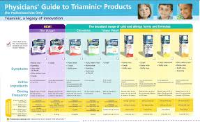 Dimetapp Cold And Allergy Dosage Chart By Weight Triaminic Google Search Sick Kids Baby Health Cold Or