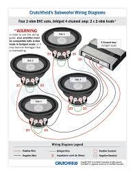quad dual voice coil wiring diagram quad wiring diagrams cars subwoofer wiring diagrams dual voice coil nilza net