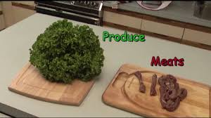 Cross Contamination Food Safety Avoid Cross Contamination While Cooking Youtube