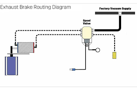 cement manufacturing diagram all about repair and wiring cement manufacturing diagram jake brake wiring diagram nilzanet bdsel exhaust brake 014 jake brake